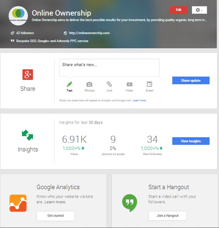 Google+ Insights
