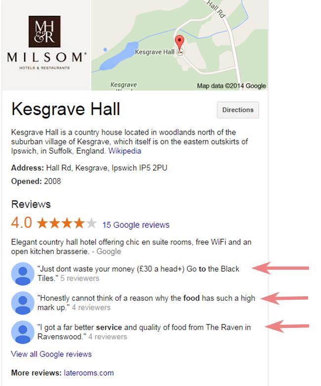 Google Business Reviews local