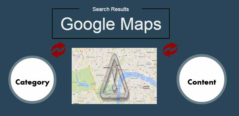 Google Maps & Business Page Ranking