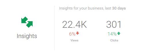 business page insights