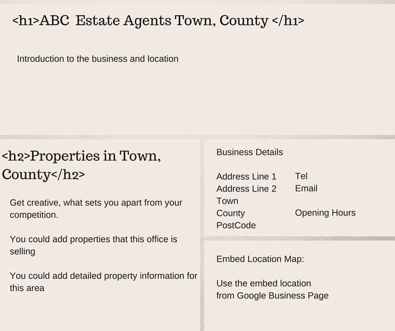 Estate Agents landing pages