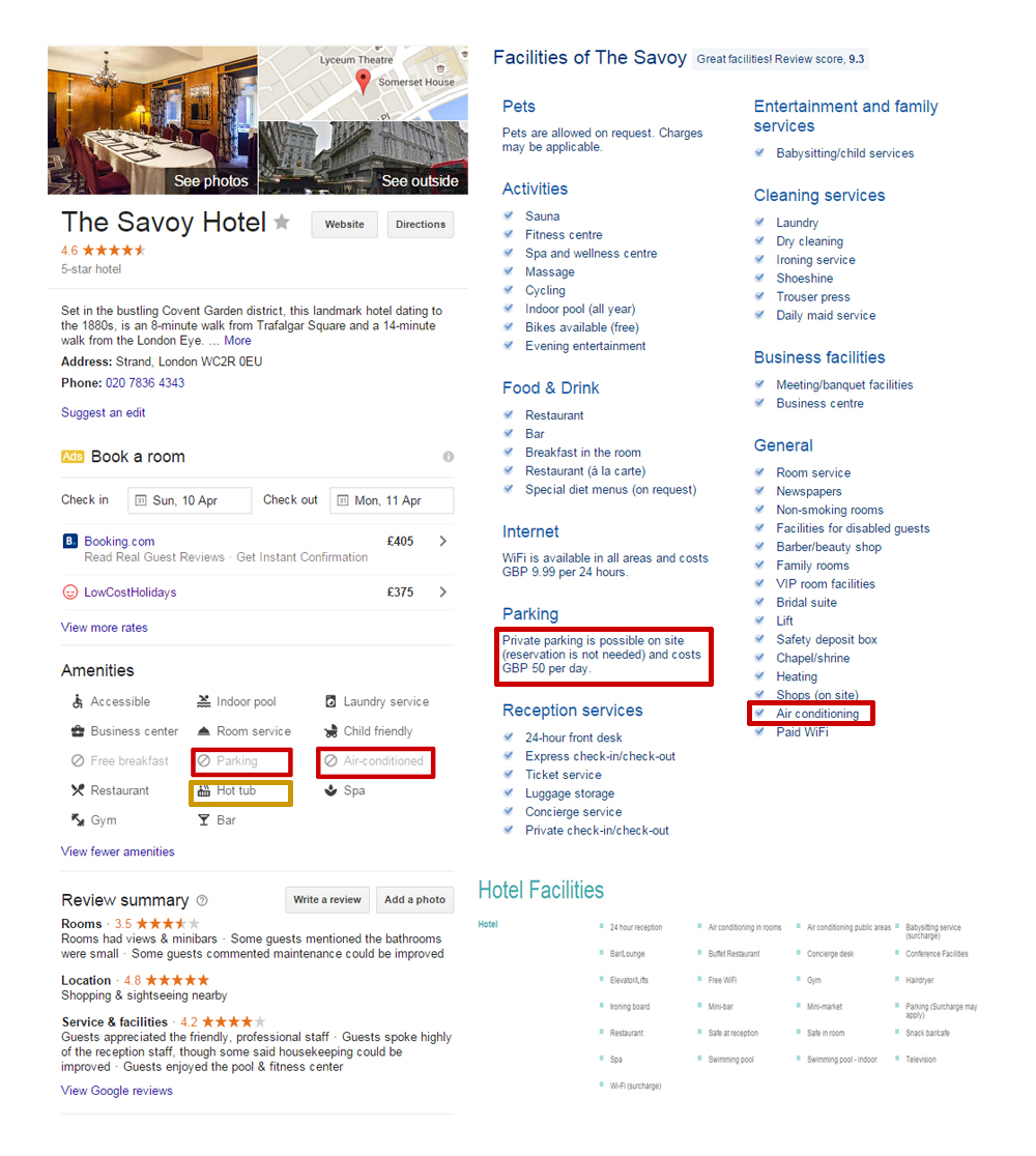 Hotel Amenities in Knowledge Panel