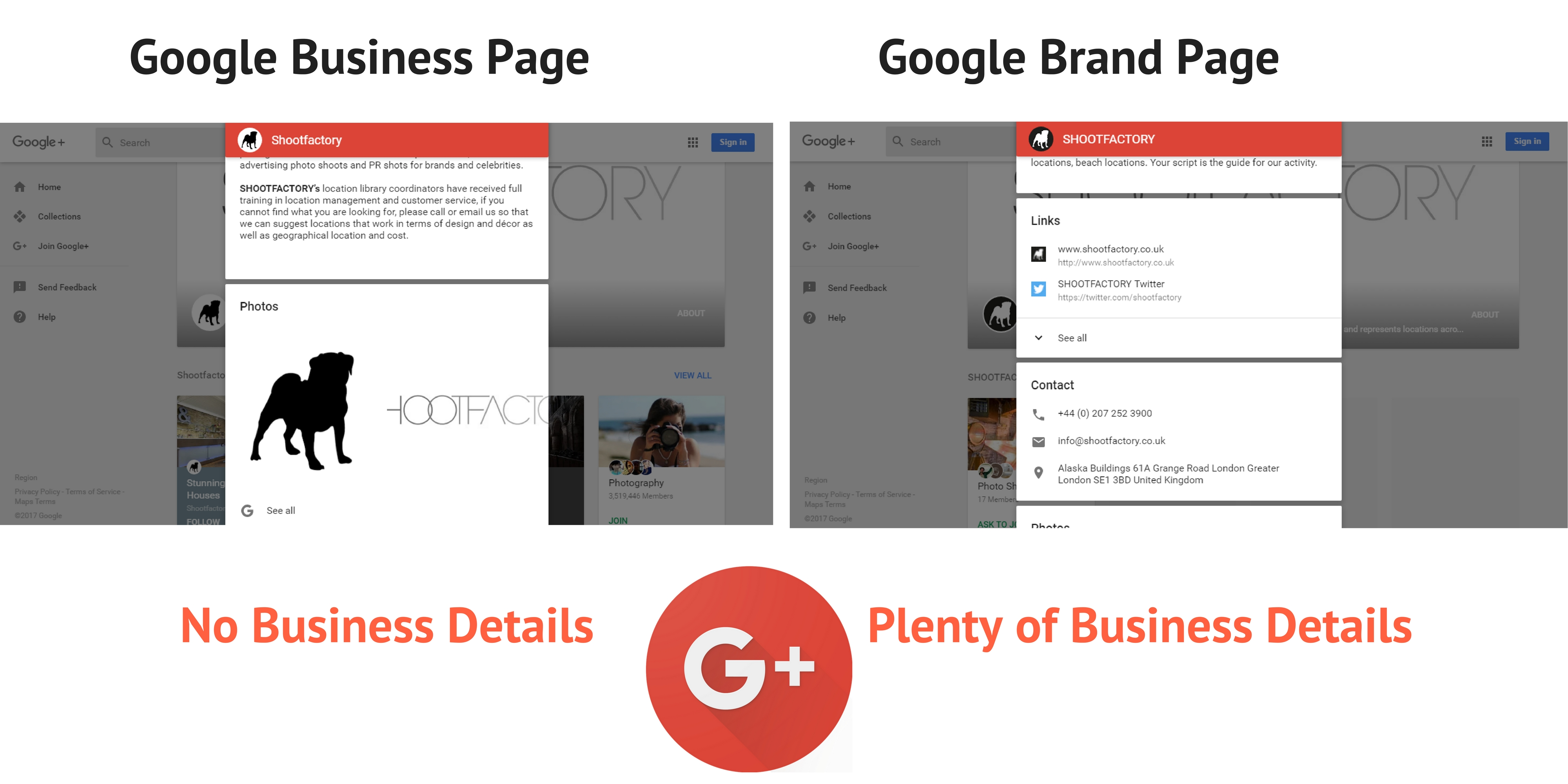 The separation of Google business pages from Google+
