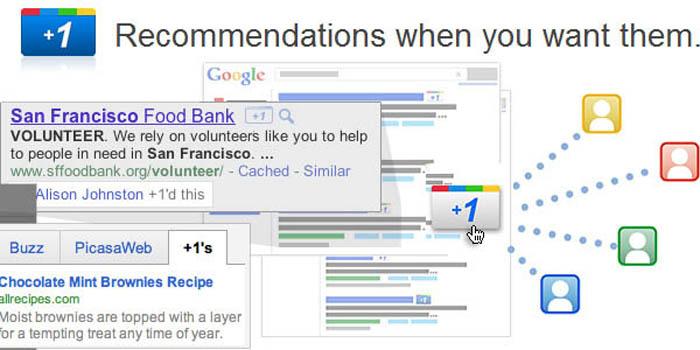 Google+1's