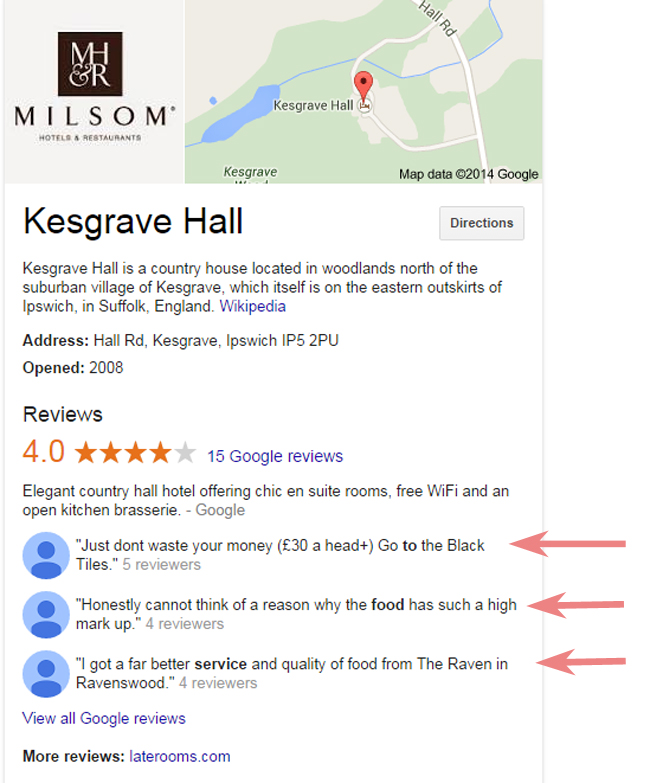 Google Business Reviews local