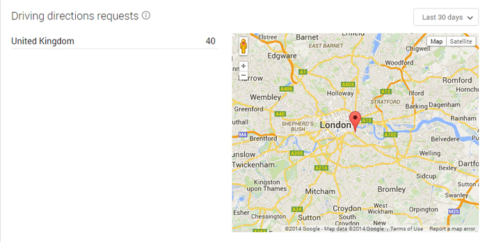 Google Local Direction heatmap