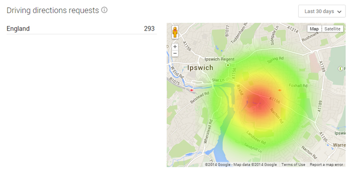 Google Local Direction heatmap insights