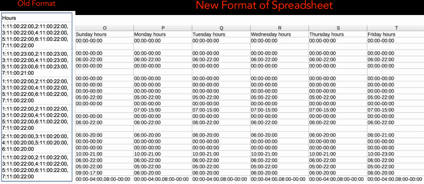GMBL Holiday Hours Spreadsheet
