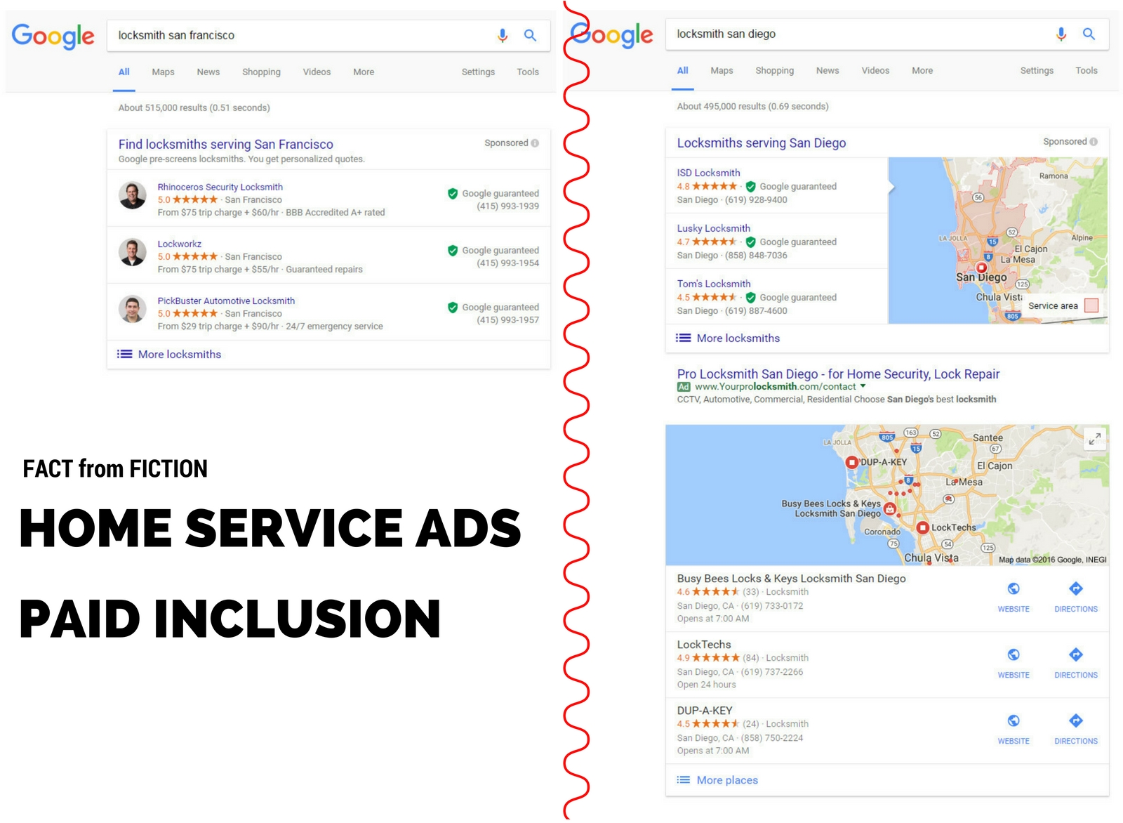 What is really going on with Google Home Service Ads