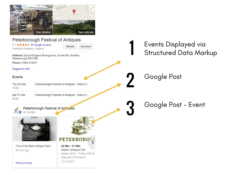 Google Posts & Events Displayed in Knowledge Panel - Online Ownership