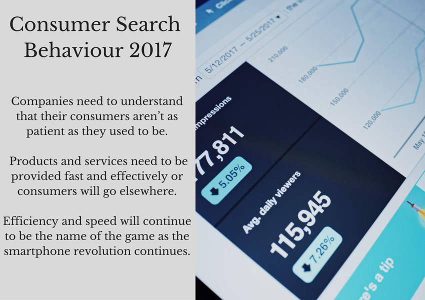 Consumer Search Behaviour 2017 - Online Ownership