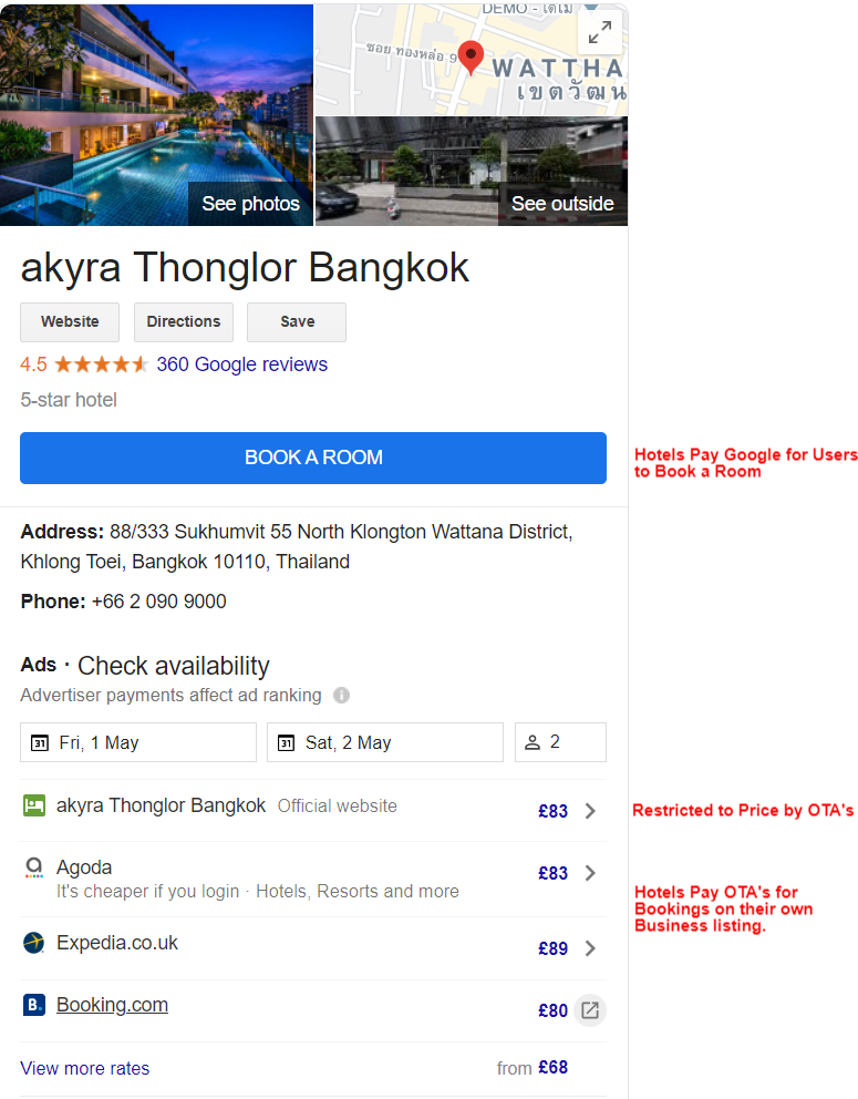 Google and OTA Monopoly on Hotels - Online Ownership